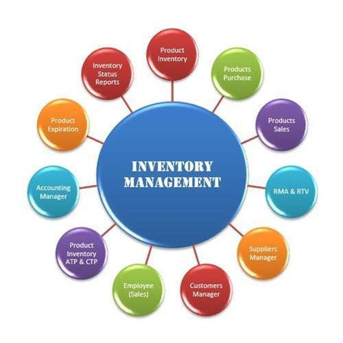 Infographic of Inventory Management