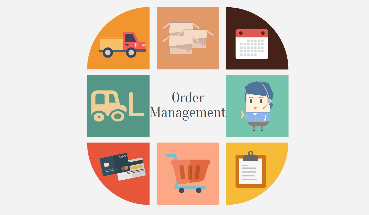 Infographic on order management