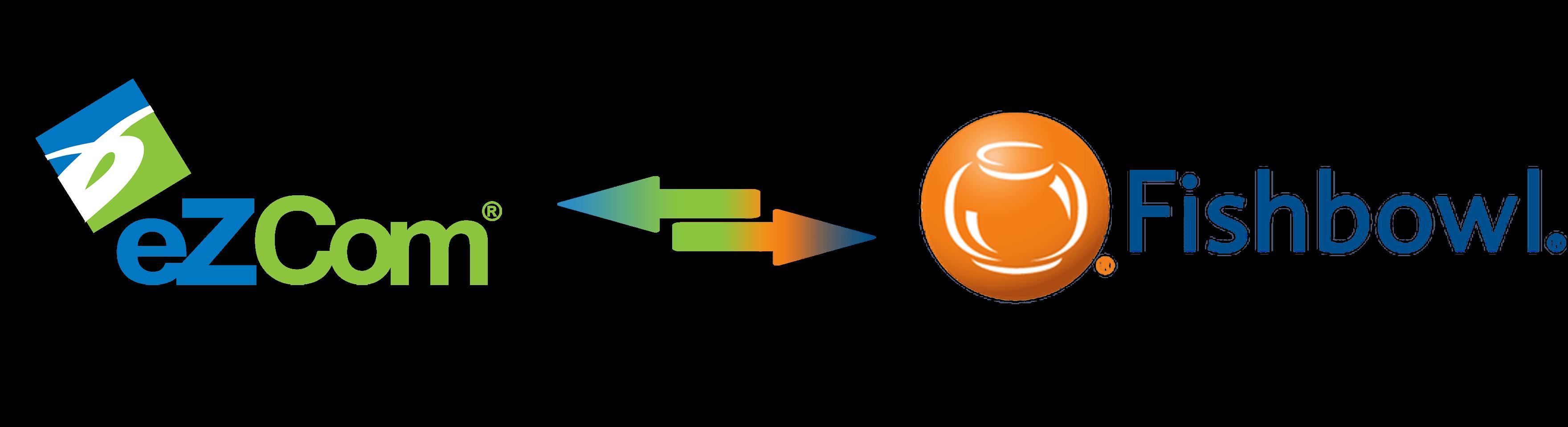 eZCom integrates with Fishbowl