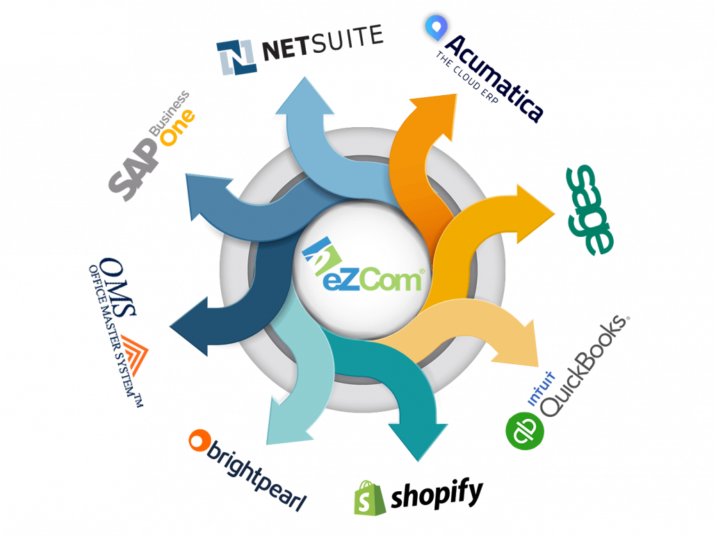 eZCom connector