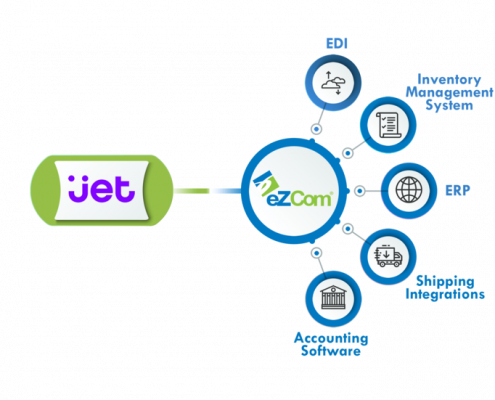 Jet.com integrating with eZCom