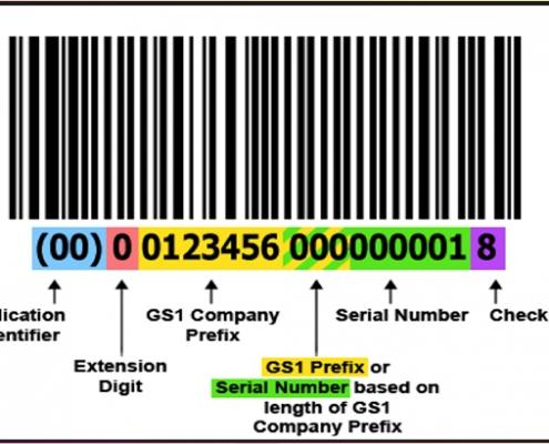 Gs1 128 Label