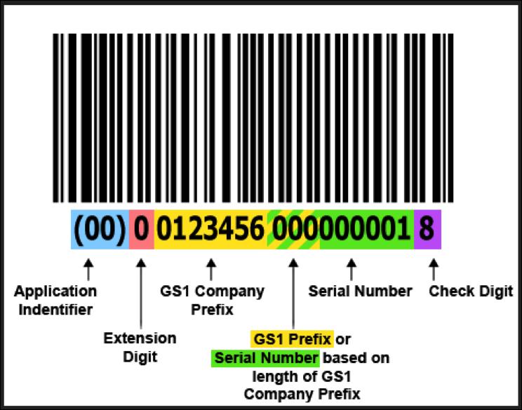 SSCC18 barcode