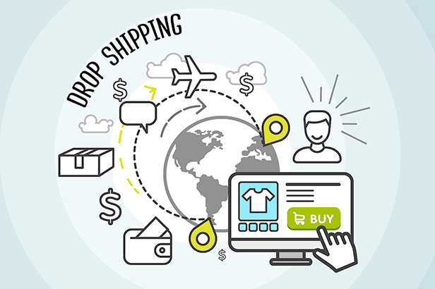 buy now button on a computer with a map of drop shipping